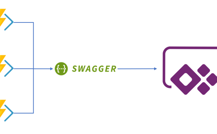 Azure Functions, Swagger and Microsoft PowerApps – Vishesh